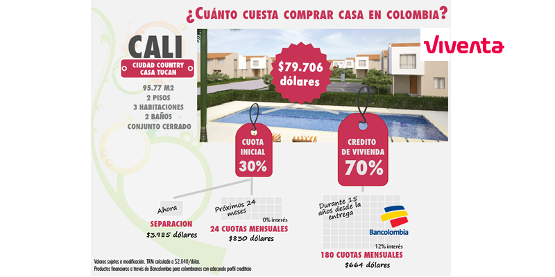 Cuanto cuesta comprar una casa en colombia viventa - Cuanto cuesta vallar una parcela ...