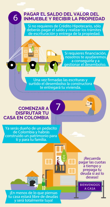 infografia sobre como comprar casa en Colombia paso 3